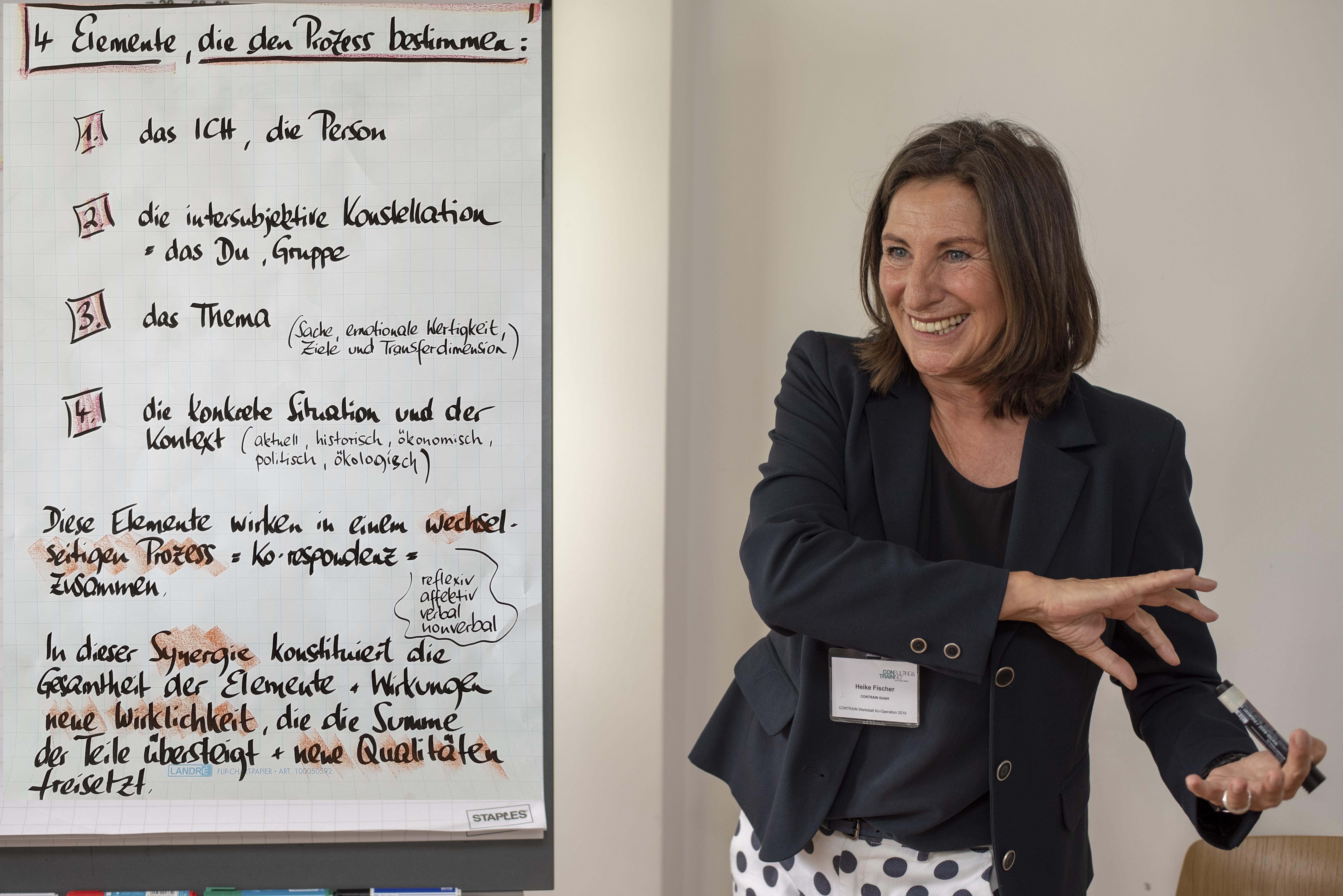 Heike Fischer Moderation Transformation